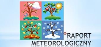 Raport meteorologiczny
