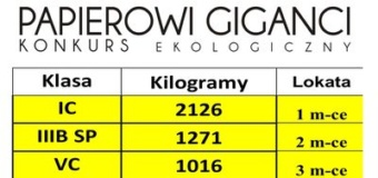 """Podsumowanie konkursu ekologicznego """"PAPIEROWI GIGANCI""""."""